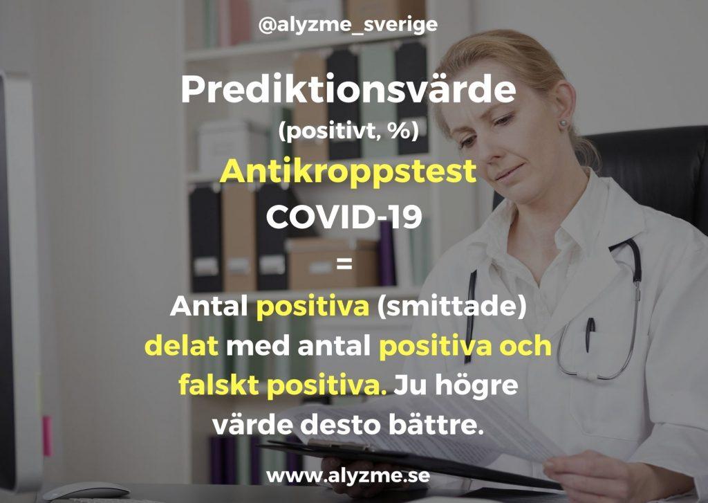 Definition prediktionsvärde antikroppstest covid-19. Postiva delat i positiva plus falskt positiva - alyzme.se självtest
