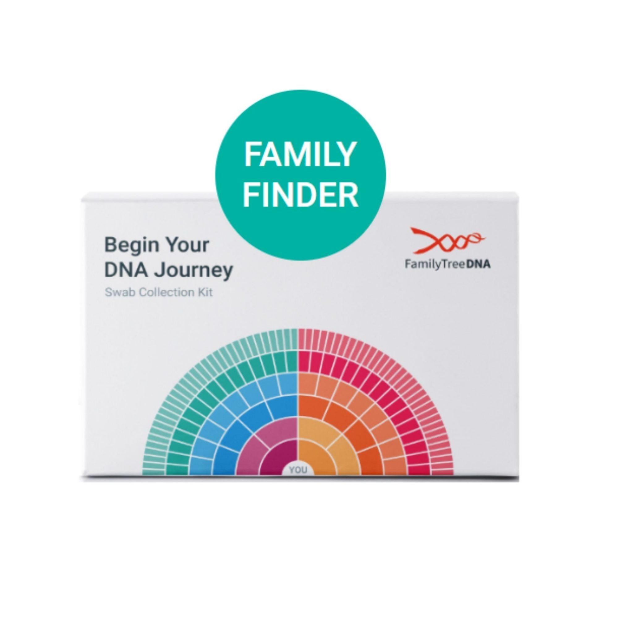 Family Tree DNA gentest DNA-test släktskap etnicitet hälsa helgenomanaly jämför 23andMe vs Ancestry MyHerritage Dante Labs - alyzme.se hälsotest självtest bl